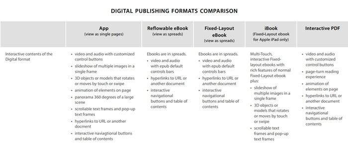 ebooks-formats